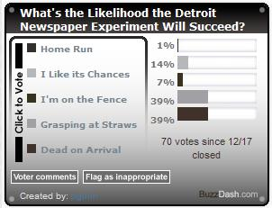 detroit_poll_results